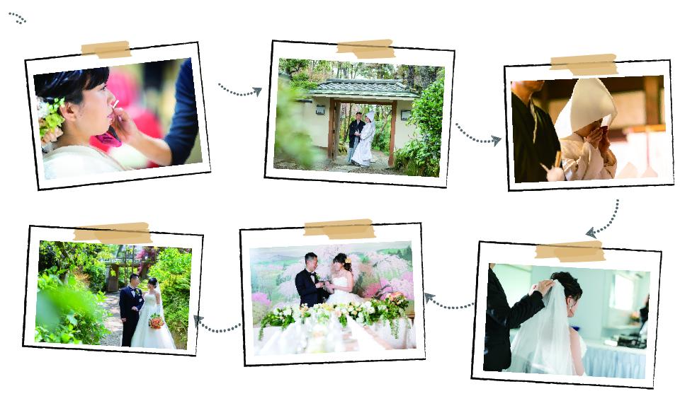 神前式&WeddingParty1日の流れ